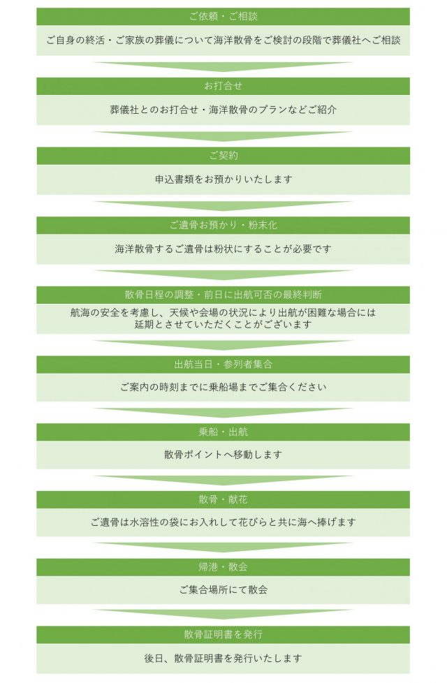 kaiyosankotsu5